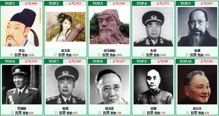 四川省知名人物-四川名人榜-四川省最具影响力的历史名人排行榜-四川历史人物榜