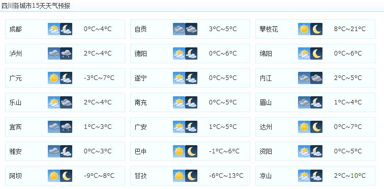 四川天气图